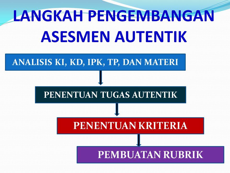 4. Penilaian Tertulis Tes tertulis berbentuk uraian atau esai menuntut peserta didik mampu mengingat, memahami, mengorganisasikan, menerapkan, mengana