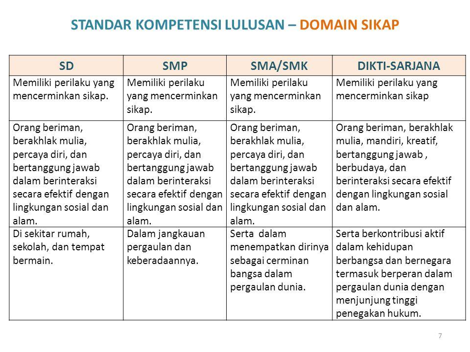 BEBERAPA PRINSIP UTAMA KUR-2013 1.SKL diturunkan dari kebutuhan.