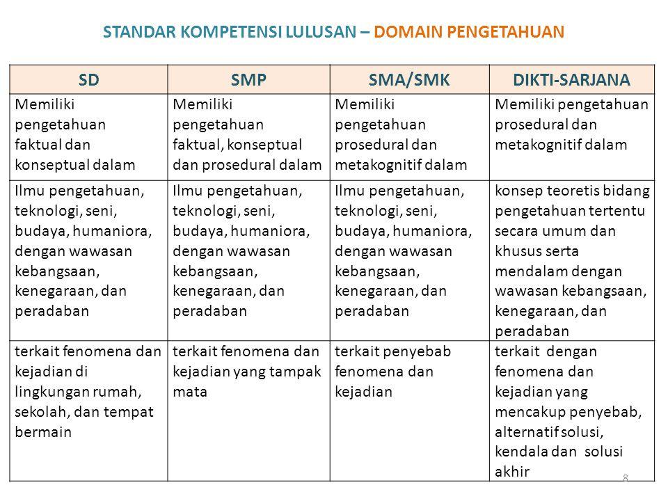 B.Penilaian Autentik dan Tuntutan Kurikulum 2013 (lanjutan) 5.