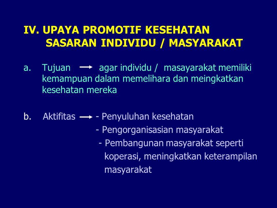 IV. UPAYA PROMOTIF KESEHATAN SASARAN INDIVIDU / MASYARAKAT a.Tujuan agar individu / masayarakat memiliki kemampuan dalam memelihara dan meingkatkan ke