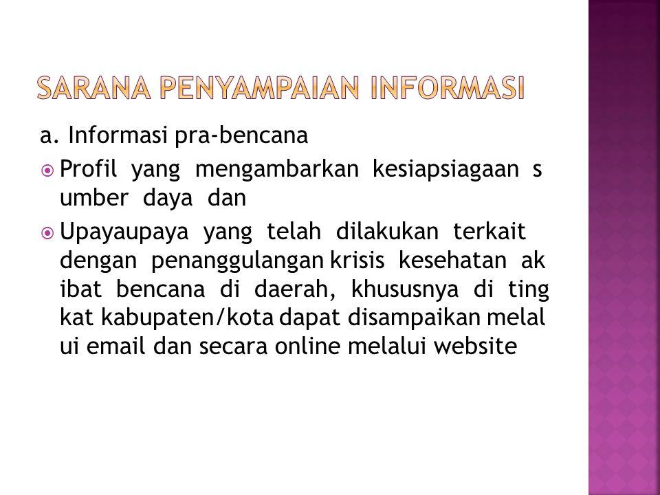 a. Informasi pra-bencana  Profil yang mengambarkan kesiapsiagaan s umber daya dan  Upayaupaya yang telah dilakukan terkait dengan penanggulangan kri