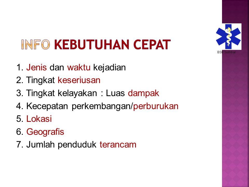8.Jumlah dan jenis korban 9. Jenis dan kondisi sarana kes : fasilitas kes, air, sanling 10.