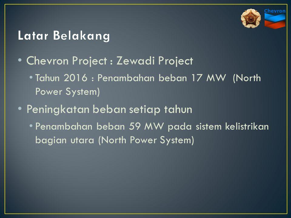 Chevron Project : Zewadi Project Tahun 2016 : Penambahan beban 17 MW (North Power System) Peningkatan beban setiap tahun Penambahan beban 59 MW pada sistem kelistrikan bagian utara (North Power System)