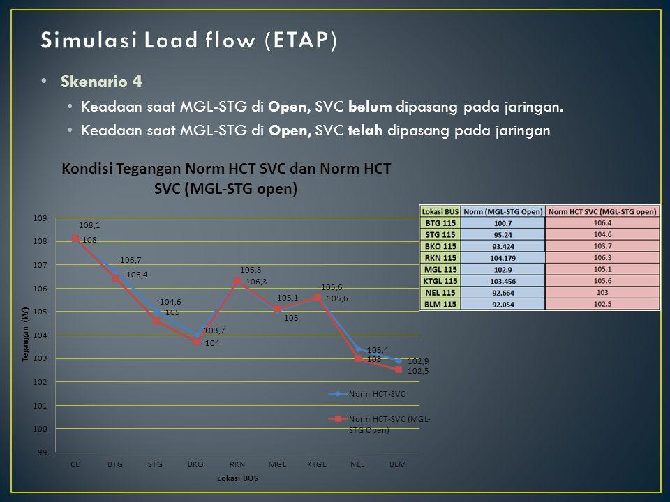Skenario 4 Keadaan saat MGL-STG di Open, SVC belum dipasang pada jaringan. Keadaan saat MGL-STG di Open, SVC telah dipasang pada jaringan