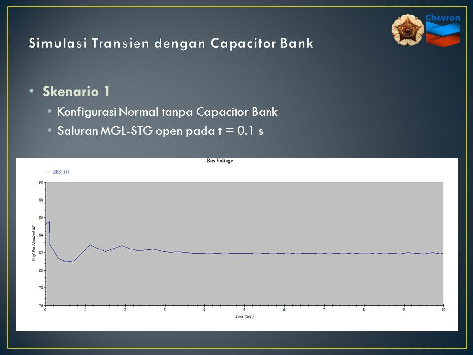Skenario 1 Konfigurasi Normal tanpa Capacitor Bank Saluran MGL-STG open pada t = 0.1 s