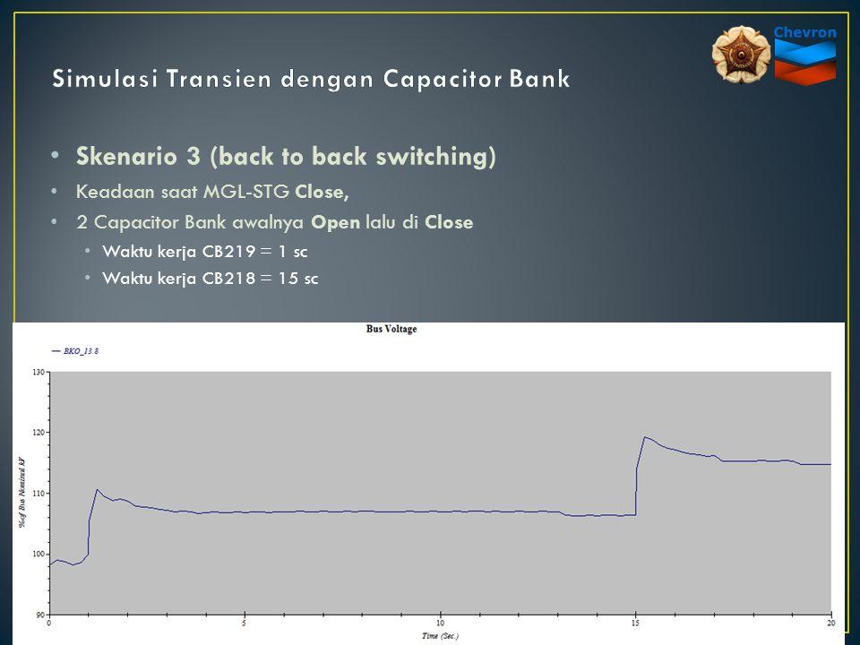 Skenario 3 (back to back switching) Keadaan saat MGL-STG Close, 2 Capacitor Bank awalnya Open lalu di Close Waktu kerja CB219 = 1 sc Waktu kerja CB218 = 15 sc