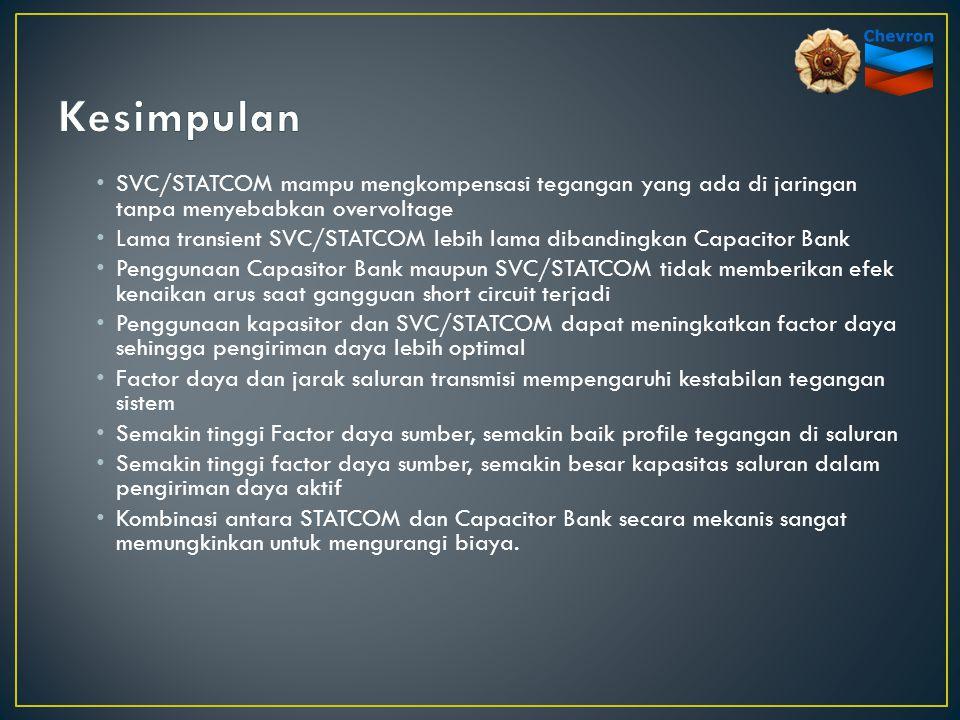 SVC/STATCOM mampu mengkompensasi tegangan yang ada di jaringan tanpa menyebabkan overvoltage Lama transient SVC/STATCOM lebih lama dibandingkan Capaci