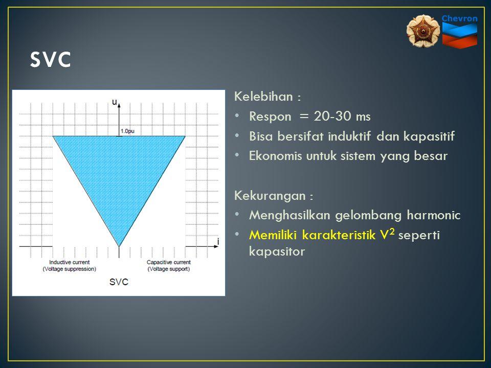 Kelebihan : Respon = 20-30 ms Bisa bersifat induktif dan kapasitif Ekonomis untuk sistem yang besar Kekurangan : Menghasilkan gelombang harmonic Memiliki karakteristik V 2 seperti kapasitor
