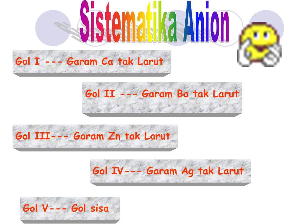 Reaksi pengendapan SO 4 -2, S 2 O 3 -2, PO 4 -3, HPO 3 -2, H 2 PO 2 -, AsO 4 -3, AsO 3 -3, CrO 4 -3, Cr 2 O 7 -2, SiO 3 -2, (SiF 6 )-2, C 6 H 5 COO Reaksi Redoks MnO 4 -, CrO 4 -2, Cr 2 O 7 -2 + HCl / H 2 SO 4 e CO 3 -2, HCO 3 -, SO 3 -2, S 2 O 3 -2, S -2, NO 2 -2, ClO -, CN -, CNO + H 2 SO 4 p F -, SiFe -2, Cl -, Br -, I -, NO 2 -, ClO 3 -, ClO 4 -, MnO 4 -, BrO 3 -, Fe(CN) 6 -4, Fe(CN) 6 -3, BO 3 -3, CNS -, HCOO -, CH 3 COO -, (COO) 2 -2, (C 4 H 4 O 6 )-2, (C 6 H 5 O 7 )-3