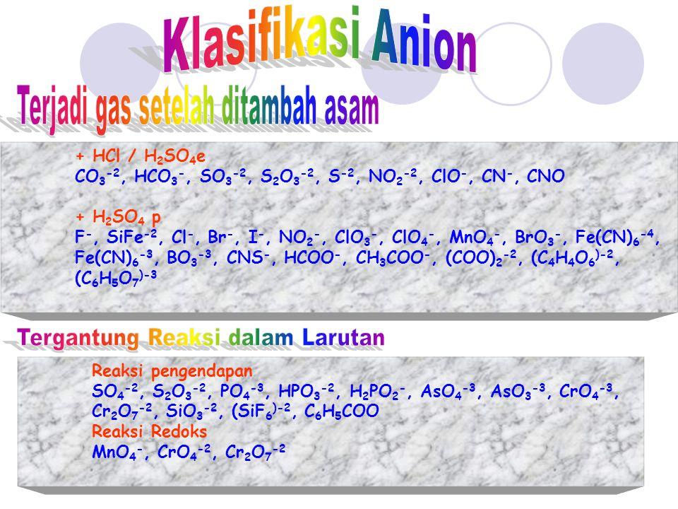 Reaksi pengendapan SO 4 -2, S 2 O 3 -2, PO 4 -3, HPO 3 -2, H 2 PO 2 -, AsO 4 -3, AsO 3 -3, CrO 4 -3, Cr 2 O 7 -2, SiO 3 -2, (SiF 6 )-2, C 6 H 5 COO Re