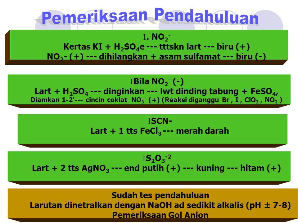 1. NO 2 - Kertas KI + H 2 SO 4 e --- tttskn lart --- biru (+) NO 2 - (+) --- dihilangkan + asam sulfamat --- biru (-) 1 Bila NO 2 - (-) Lart + H 2 SO