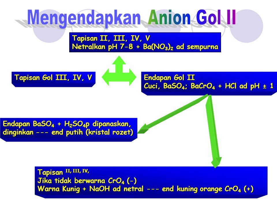 Tapisan Gol III, IV, V + HNO 3 e ad sedikit asam + Zn(NO 3 ) 2 bertetes ad megendap sempurna Tapisan Gol IV, V Endapan Gol III Zn(CN) 2, ZnFe(CN) 6, Zn 3 [Fe(CN) 6 ] 2 + NH 4 OHad end larut + AgNO 3 + Na 2 SO 3 ad warna coklat (-), saring Endapan + HCl e + bbrp tts FeCl 3 1 End biru / warna biru Fe(CN) 2 (+) 2 End coklat Fe(CN) 3 (+) Tapisan NH 4 [Ag(CN) 2 ] + HNO 3 dipanaskan ad NH3 hilang, saring Tapisan dibuang Endapan Ag 2 CN + (NH 4 ) 2 S End Ag 2 S Tapisan AgCNS + HCl + FeCl 3 --- merah darah CN (+)