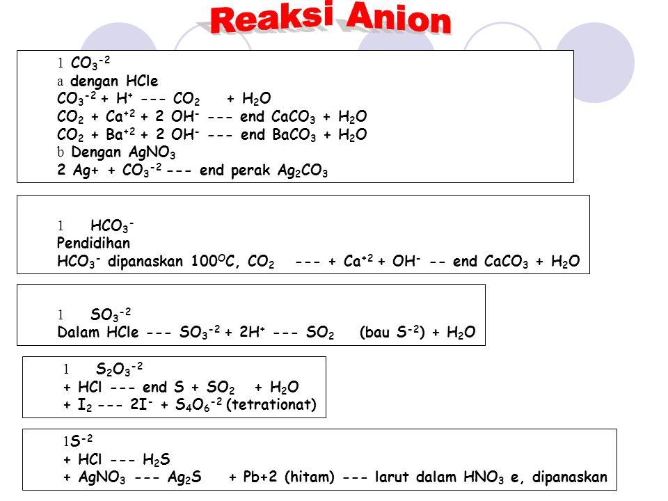 1 NO2 - (nitrit) + HCl e --- HNO 2 dipanaskan HNO 3 + 2NO + H 2 O + CH 3 COOH --- HNO 2 + CH 3 COO - 3 HNO 2 --- H 2 O + HNO 3 + 2 NO + FeSO 4 + NO --- [Fe(NO)]SO 4 1 CN - AgNO 3 --- CN - + Ag + --- end Ag(CN) + CN- ---[Ag(CN) 2 ] 1 SCN - + CuSO 4 --- end Cu(SCN) 2 hijau + HSO 3 - --- hitam end Cu(SCN) 2 + SO 2 +2 H 2 O --- end 2CuSCN (putih) +2 SCN - + SO 4 -2 + 4H + 1 [Fe(CN) 6 ] -4 (Heksasianoferat (II) + FeCl3 --- end Fe 4 [Fe(CN) 6 ] -3 (biru) [Feriferosianida] + CuSO 4 --- end Cu 2 [Fe(CN) 6 ] (coklat) 1 [Fe(CN) 6 ]-3 (Heksasianoferat (III) + FeCl3 --- end Fe [Fe(CN) 6 ] (coklat) + CuSO 4 --- end Cu 3 [Fe(CN) 6 ] -2 (hijau)