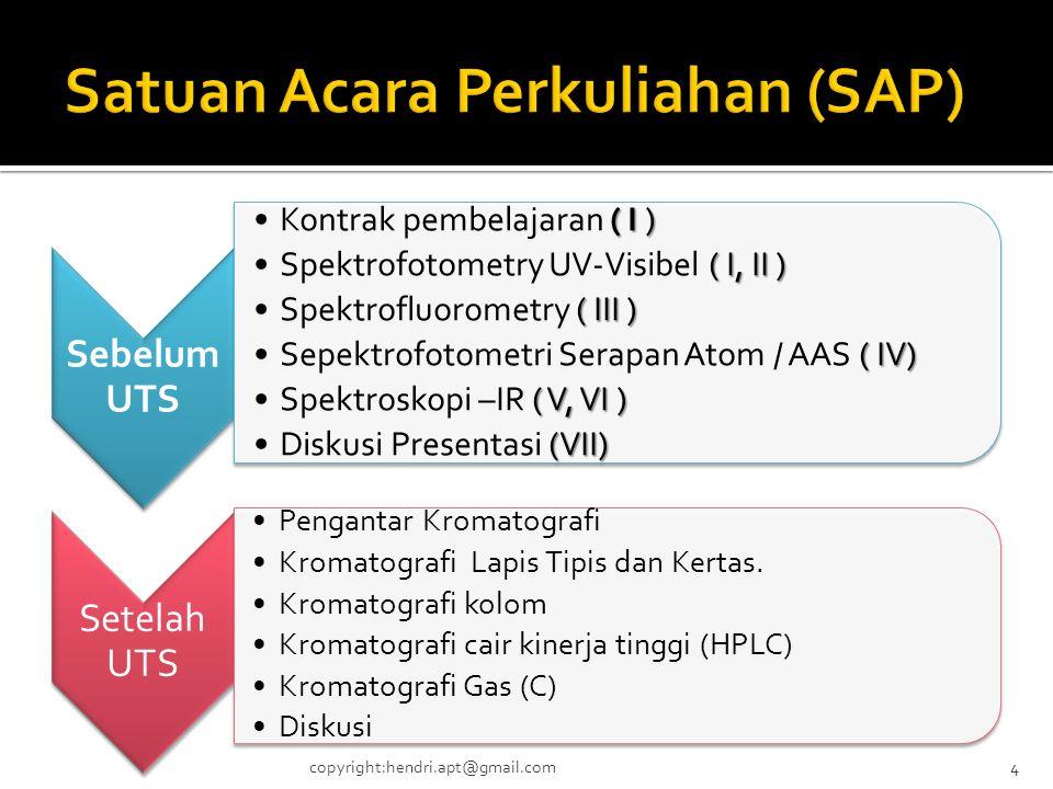 4copyright:hendri.apt@gmail.com Sebelum UTS ( I )Kontrak pembelajaran ( I ) ( I, II )Spektrofotometry UV-Visibel ( I, II ) ( III )Spektrofluorometry (