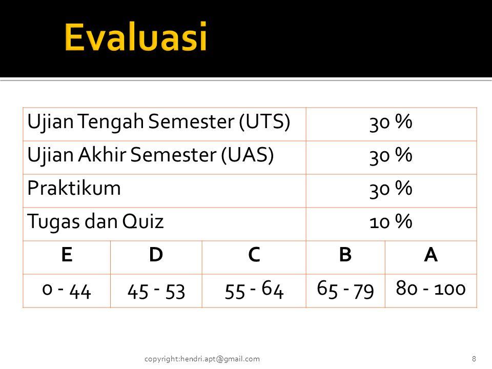 Ujian Tengah Semester (UTS)30 % Ujian Akhir Semester (UAS)30 % Praktikum30 % Tugas dan Quiz10 % EDCBA 0 - 4445 - 5355 - 6465 - 7980 - 100 8copyright:h