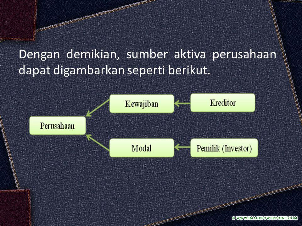 Jika pemilik perusahaan menanamkan modal, hubungan antara kedua hal tersebut dinyatakan dalam bentuk persamaan sebagai berikut.