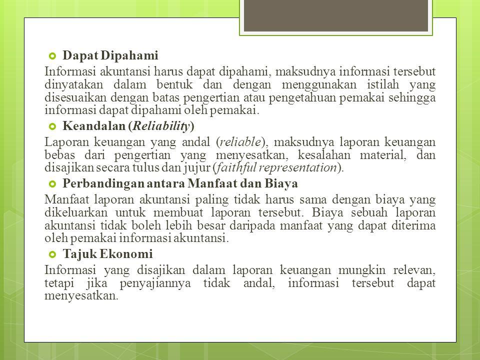  Dapat Dipahami Informasi akuntansi harus dapat dipahami, maksudnya informasi tersebut dinyatakan dalam bentuk dan dengan menggunakan istilah yang di