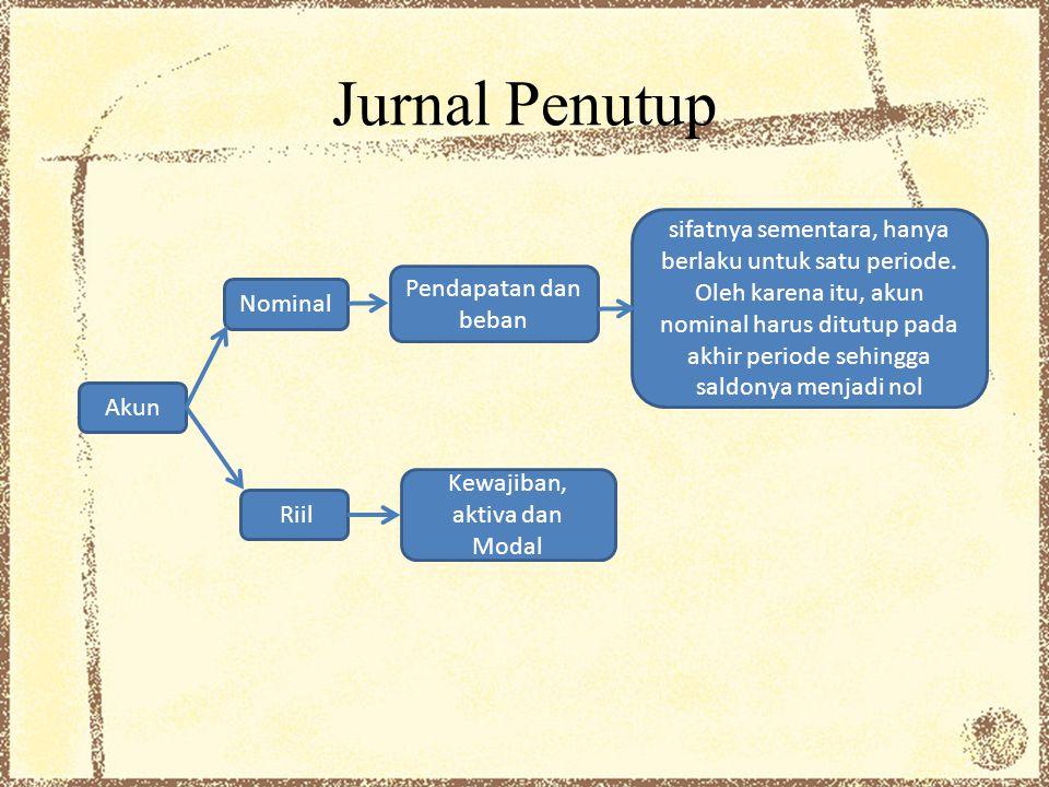 Jurnal Penutup Akun Riil Nominal Pendapatan dan beban Kewajiban, aktiva dan Modal sifatnya sementara, hanya berlaku untuk satu periode. Oleh karena it