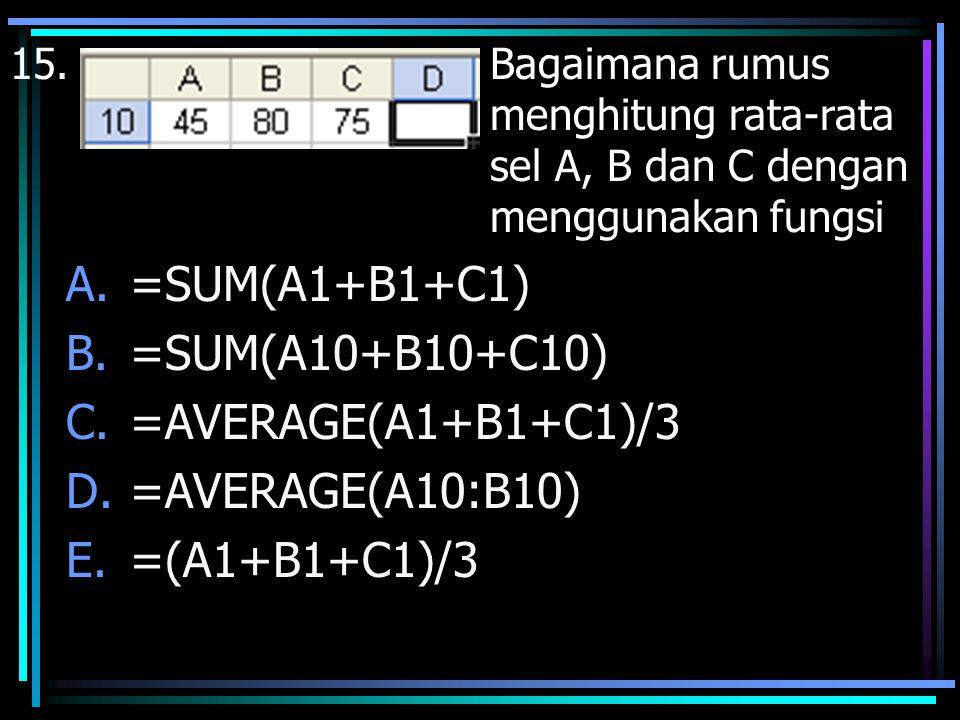 15.Bagaimana rumus menghitung rata-rata sel A, B dan C dengan menggunakan fungsi A.=SUM(A1+B1+C1) B.=SUM(A10+B10+C10) C.=AVERAGE(A1+B1+C1)/3 D.=AVERAG