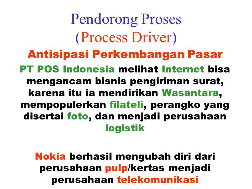 Antisipasi Perkembangan Pasar PT POS Indonesia melihat Internet bisa mengancam bisnis pengiriman surat, karena itu ia mendirikan Wasantara, mempopuler