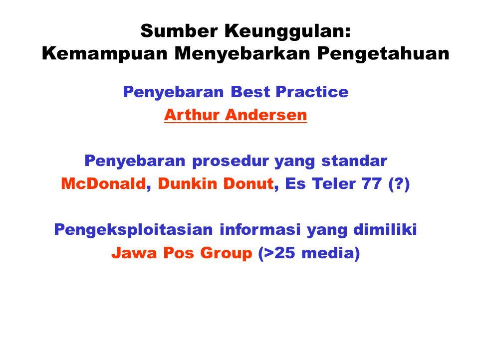 Sumber Keunggulan: Kemampuan Menyebarkan Pengetahuan Penyebaran Best Practice Arthur Andersen Penyebaran prosedur yang standar McDonald, Dunkin Donut,