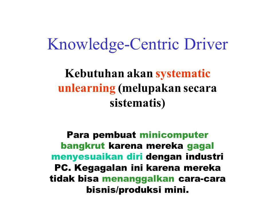 Kebutuhan akan systematic unlearning (melupakan secara sistematis) Para pembuat minicomputer bangkrut karena mereka gagal menyesuaikan diri dengan ind