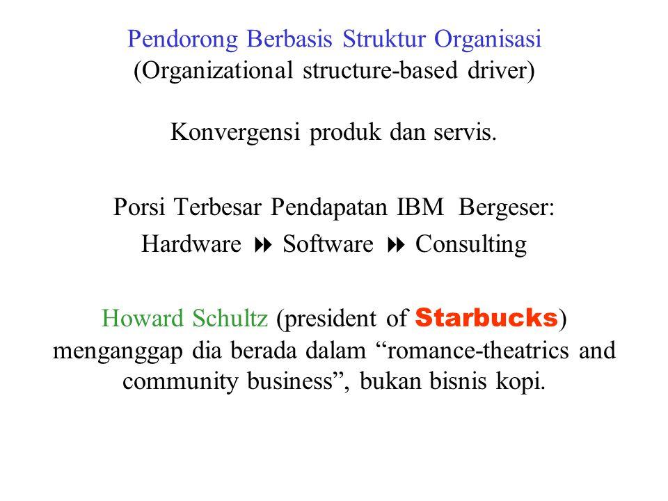 Konvergensi produk dan servis. Porsi Terbesar Pendapatan IBM Bergeser: Hardware  Software  Consulting Howard Schultz (president of Starbucks ) menga
