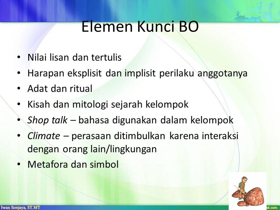 Elemen Kunci BO Nilai lisan dan tertulis Harapan eksplisit dan implisit perilaku anggotanya Adat dan ritual Kisah dan mitologi sejarah kelompok Shop t
