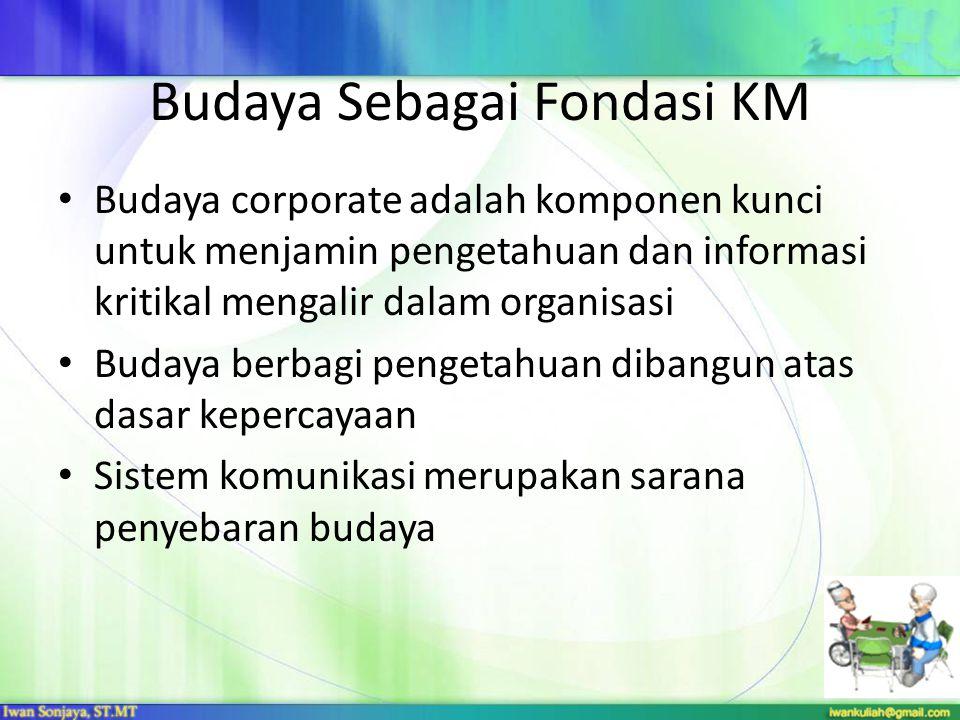 Budaya Sebagai Fondasi KM Budaya corporate adalah komponen kunci untuk menjamin pengetahuan dan informasi kritikal mengalir dalam organisasi Budaya be
