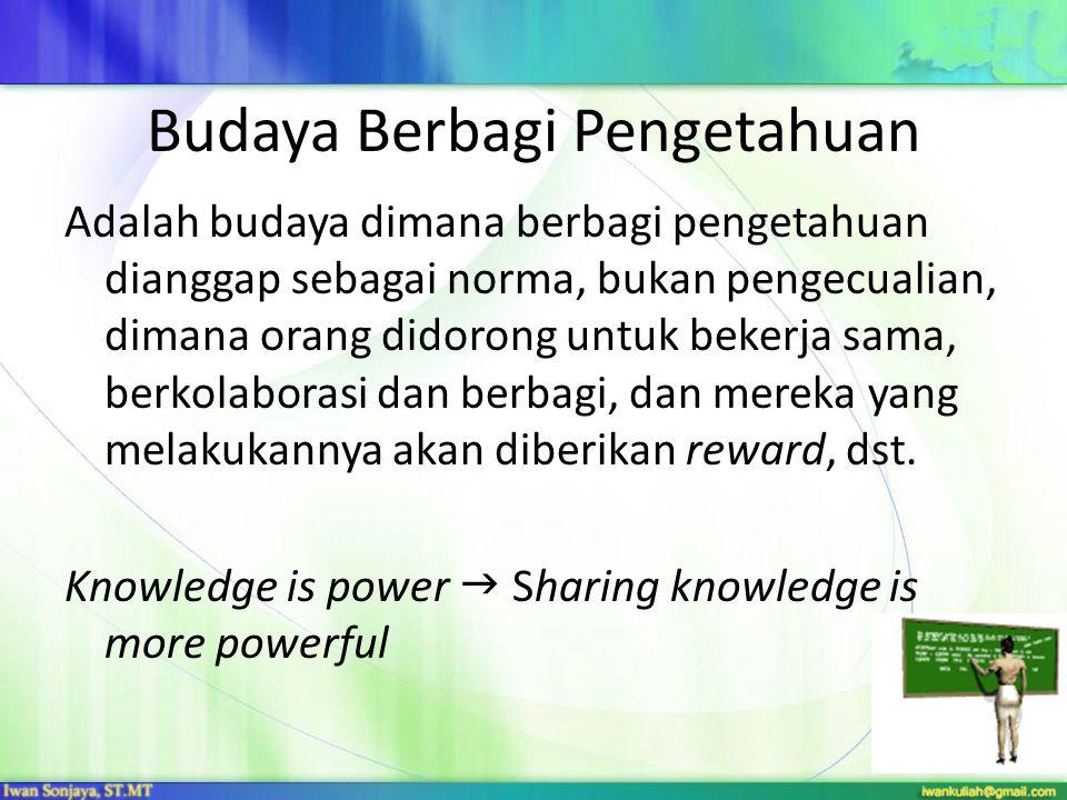 Karakteristik Lingkungan Budaya Berbagi Pengetahuan Struktur reward (penghargaan) Keterbukaan dan transparansi Pendukung sharing – komunikasi dan kordinasi antar kelompok Trust (kepercayaan) Dukungan manajemen puncak