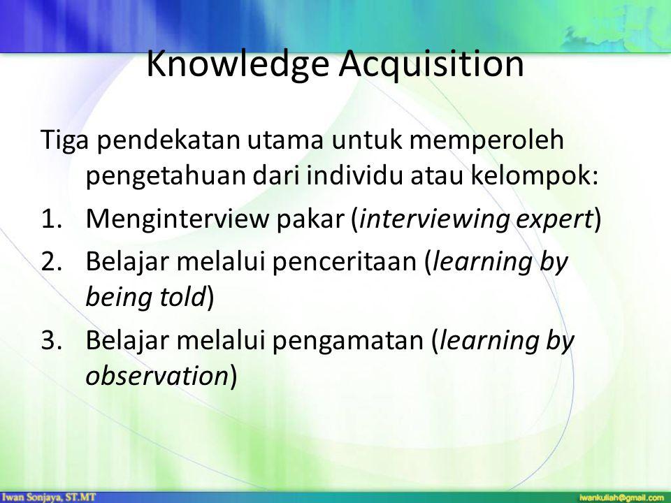 Knowledge Acquisition Tiga pendekatan utama untuk memperoleh pengetahuan dari individu atau kelompok: 1.Menginterview pakar (interviewing expert) 2.Belajar melalui penceritaan (learning by being told) 3.Belajar melalui pengamatan (learning by observation)