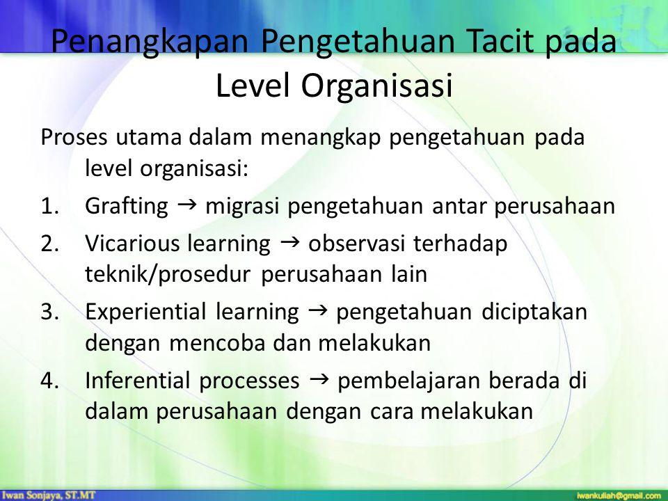 Penangkapan Pengetahuan Tacit pada Level Organisasi Proses utama dalam menangkap pengetahuan pada level organisasi: 1.Grafting  migrasi pengetahuan antar perusahaan 2.Vicarious learning  observasi terhadap teknik/prosedur perusahaan lain 3.Experiential learning  pengetahuan diciptakan dengan mencoba dan melakukan 4.Inferential processes  pembelajaran berada di dalam perusahaan dengan cara melakukan