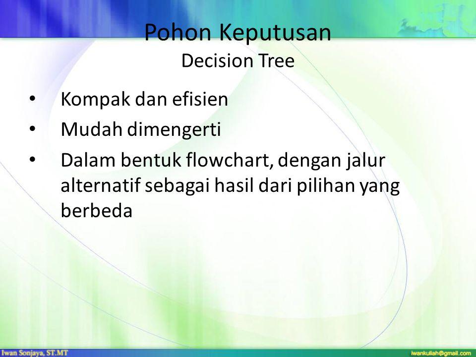 Pohon Keputusan Decision Tree Kompak dan efisien Mudah dimengerti Dalam bentuk flowchart, dengan jalur alternatif sebagai hasil dari pilihan yang berbeda