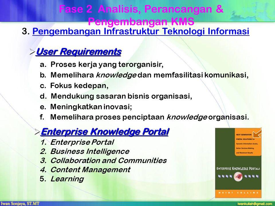 3. Pengembangan Infrastruktur Teknologi InformasiPengembangan Infrastruktur Teknologi Informasi Fase 2 Analisis, Perancangan & Pengembangan KMS a. Pro