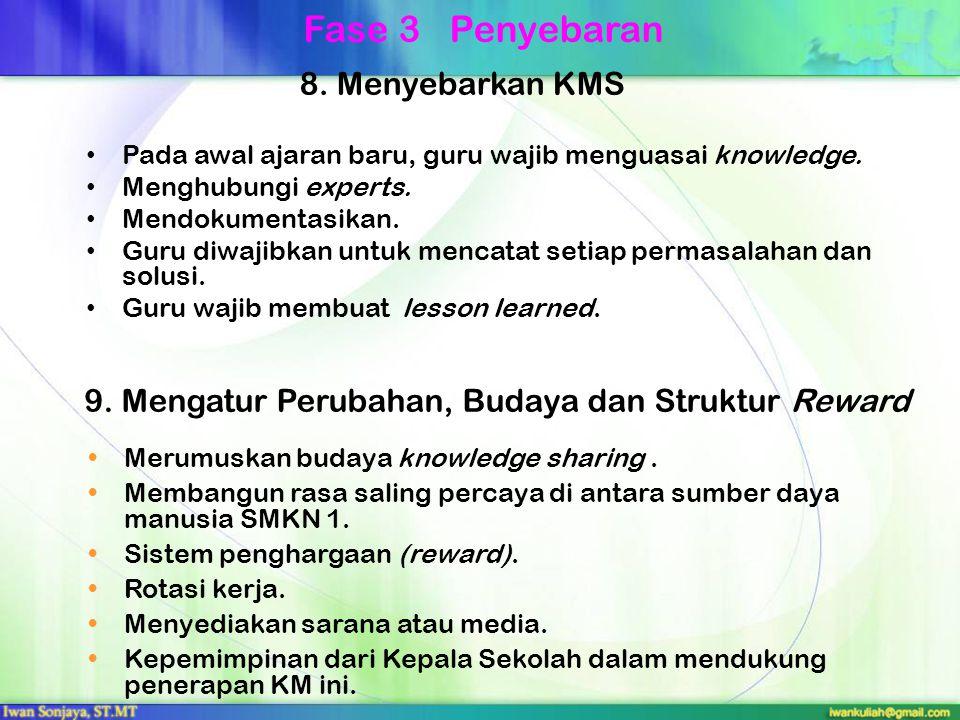 8. Menyebarkan KMS Pada awal ajaran baru, guru wajib menguasai knowledge. Menghubungi experts. Mendokumentasikan. Guru diwajibkan untuk mencatat setia
