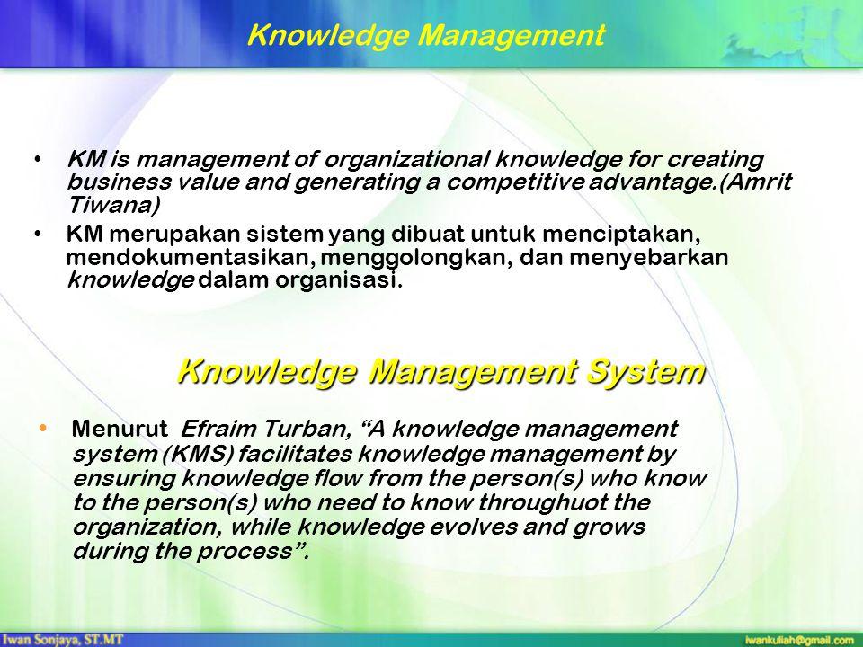  Pengembangan SDM NoKnowledgeGuruPelatihan/workshop 1234Pelatihan di PPPGKSumber Eksternal 1oralvvvv English First (EF) 2listeningvvvv English First (EF) 3reading v v English First (EF) 4structure v v English First (EF) 5writtenvvvv English First (EF) 6TL methods vvmetoda mengajarLIA 7time management v English First (EF) 8debate vdebat yang benar 9mastery topics vvv LIA 10english culture v v British Council, EF 1 = M.
