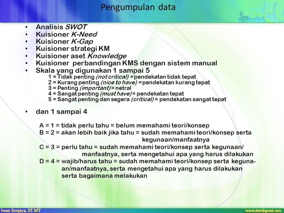 Pengumpulan data Analisis SWOT Kuisioner K-Need Kuisioner K-Gap Kuisioner strategi KM Kuisioner aset Knowledge Kuisioner perbandingan KMS dengan sistem manual Skala yang digunakan 1 sampai 5 1 = Tidak penting (not critical) = pendekatan tidak tepat 2 = Kurang penting (nice to have) = pendekatan kurang tepat 3 = Penting (important) = netral 4 = Sangat penting (must have) = pendekatan tepat 5 = Sangat penting dan segera (critical) = pendekatan sangat tepat dan 1 sampai 4 A = 1 = tidak perlu tahu = belum memahami teori/konsep B = 2 = akan lebih baik jika tahu = sudah memahami teori/konsep serta kegunaan/manfaatnya C = 3 = perlu tahu = sudah memahami teori/konsep serta kegunaan/ manfaatnya, serta mengetahui apa yang harus dilakukan D = 4 = wajib/harus tahu = sudah memahami teori/konsep serta keguna- an/manfaatnya, serta mengetahui apa yang harus dilakukan serta bagaimana melakukan