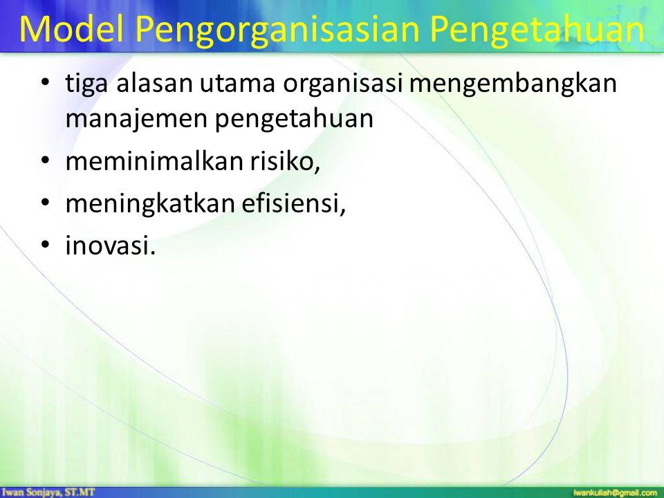 Model Pengorganisasian Pengetahuan tiga alasan utama organisasi mengembangkan manajemen pengetahuan meminimalkan risiko, meningkatkan efisiensi, inova