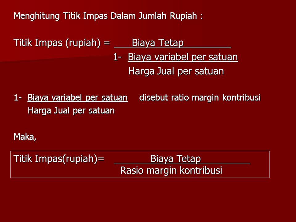 Menghitung Titik Impas Dalam Jumlah Rupiah : Titik Impas (rupiah) = Biaya Tetap_________ 1- Biaya variabel per satuan 1- Biaya variabel per satuan Harga Jual per satuan Harga Jual per satuan 1- Biaya variabel per satuan disebut ratio margin kontribusi Harga Jual per satuan Harga Jual per satuanMaka, Titik Impas(rupiah)= Biaya Tetap Rasio margin kontribusi Rasio margin kontribusi