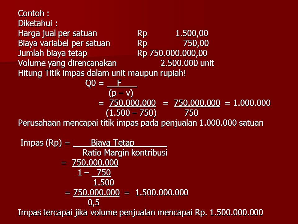 Contoh : Diketahui : Harga jual per satuanRp 1.500,00 Biaya variabel per satuanRp 750,00 Jumlah biaya tetapRp 750.000.000,00 Volume yang direncanakan
