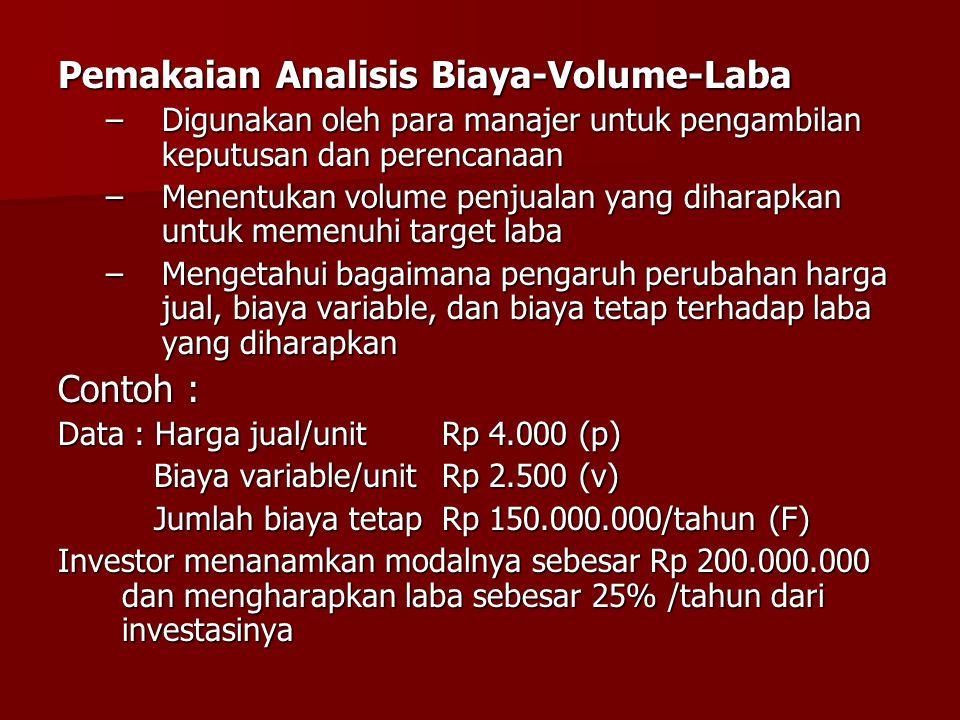 Pemakaian Analisis Biaya-Volume-Laba –Digunakan oleh para manajer untuk pengambilan keputusan dan perencanaan –Menentukan volume penjualan yang diharapkan untuk memenuhi target laba –Mengetahui bagaimana pengaruh perubahan harga jual, biaya variable, dan biaya tetap terhadap laba yang diharapkan Contoh : Data : Harga jual/unit Rp 4.000 (p) Biaya variable/unitRp 2.500 (v) Jumlah biaya tetapRp 150.000.000/tahun (F) Investor menanamkan modalnya sebesar Rp 200.000.000 dan mengharapkan laba sebesar 25% /tahun dari investasinya