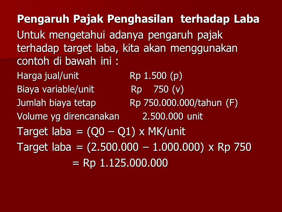 Pengaruh Pajak Penghasilan terhadap Laba Untuk mengetahui adanya pengaruh pajak terhadap target laba, kita akan menggunakan contoh di bawah ini : Harg