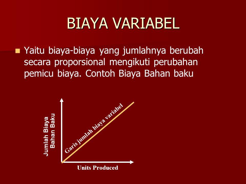 BIAYA VARIABEL Yaitu biaya-biaya yang jumlahnya berubah secara proporsional mengikuti perubahan pemicu biaya. Contoh Biaya Bahan baku Garis jumlah bia