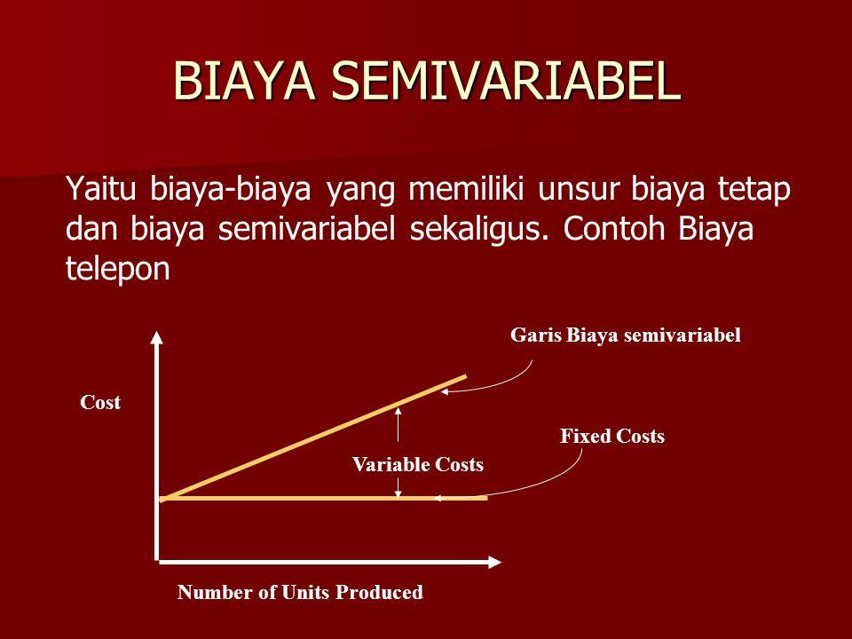 Garis Biaya semivariabel Cost Number of Units Produced Fixed Costs Variable Costs BIAYA SEMIVARIABEL Yaitu biaya-biaya yang memiliki unsur biaya tetap dan biaya semivariabel sekaligus.