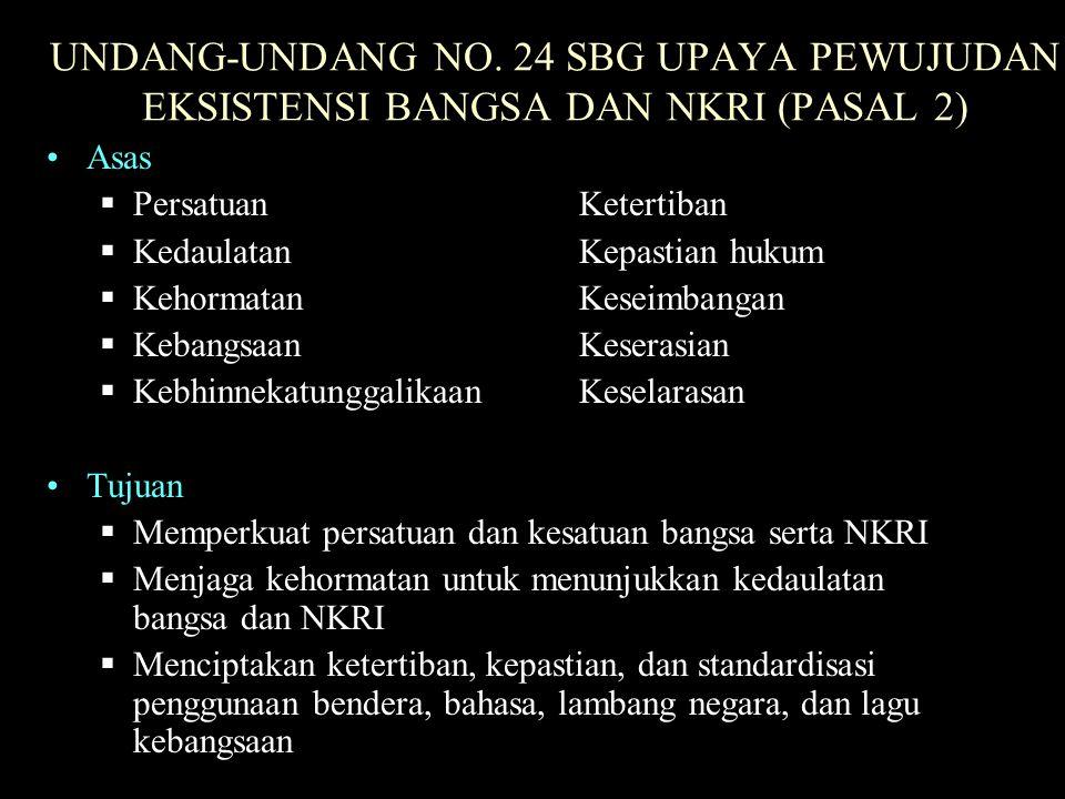 UNDANG-UNDANG NO. 24 SBG UPAYA PEWUJUDAN EKSISTENSI BANGSA DAN NKRI (PASAL 2) Asas  Persatuan Ketertiban  Kedaulatan Kepastian hukum  Kehormatan Ke