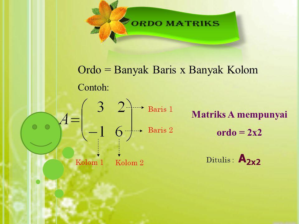 Ordo = Banyak Baris x Banyak Kolom Contoh: Baris 1 Baris 2 Kolom 1 Kolom 2 Matriks A mempunyai ordo = 2x2 Ditulis : A 2x2