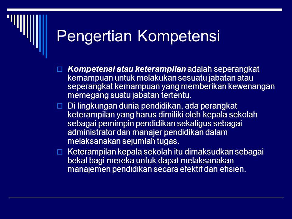 1.Kompetensi Kepribadian 1.