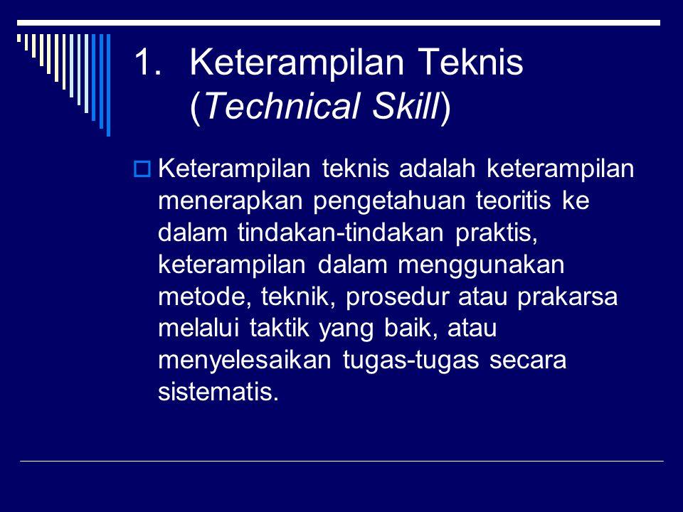 Keterampilan-keterampilan teknis antara lain adalah: a.