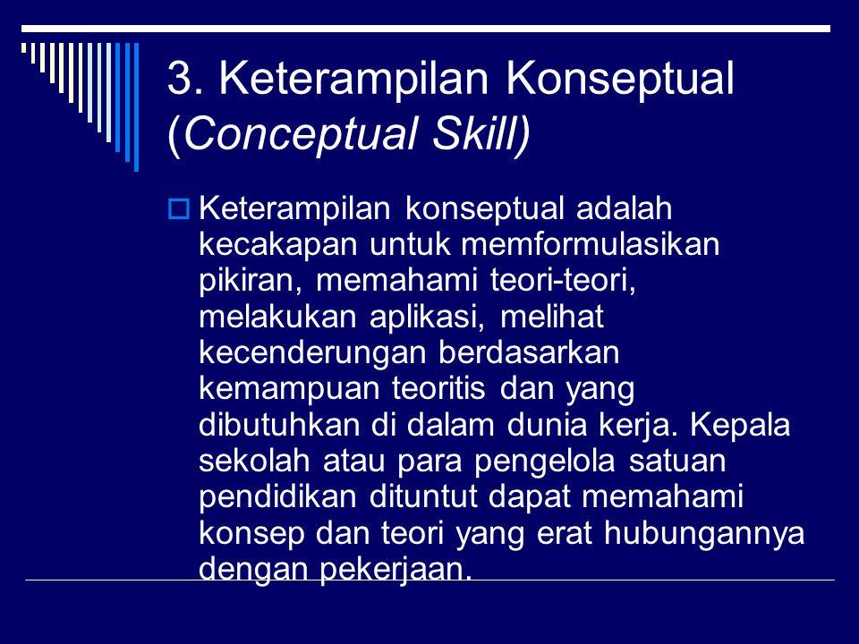 Tiga jenis kemampuan/skill menurut Willian R.Tracy adalah : 1.