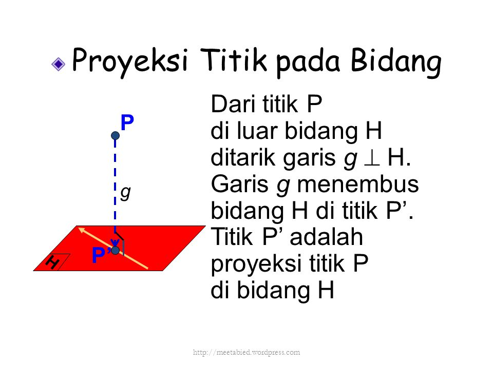 Proyeksi Titik pada Bidang Dari titik P di luar bidang H ditarik garis g  H. Garis g menembus bidang H di titik P'. Titik P' adalah proyeksi titik P
